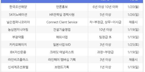 [1월13일] 비즈니스피플 전문/경력직 채용정보