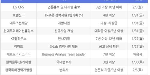 [1월22일] 비즈니스피플 전문/경력직 채용정보