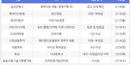 [2월12일] 비즈니스피플 전문/경력직 채용정보