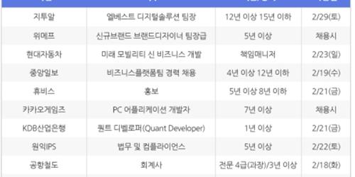 [2월14일] 비즈니스피플 전문/경력직 채용정보